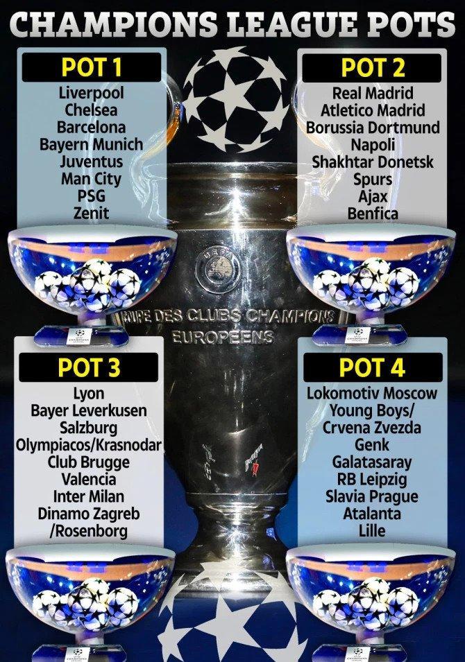 Champions-League-Draw-Pot