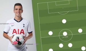 tottenham-lineup-giovani-lo-celso
