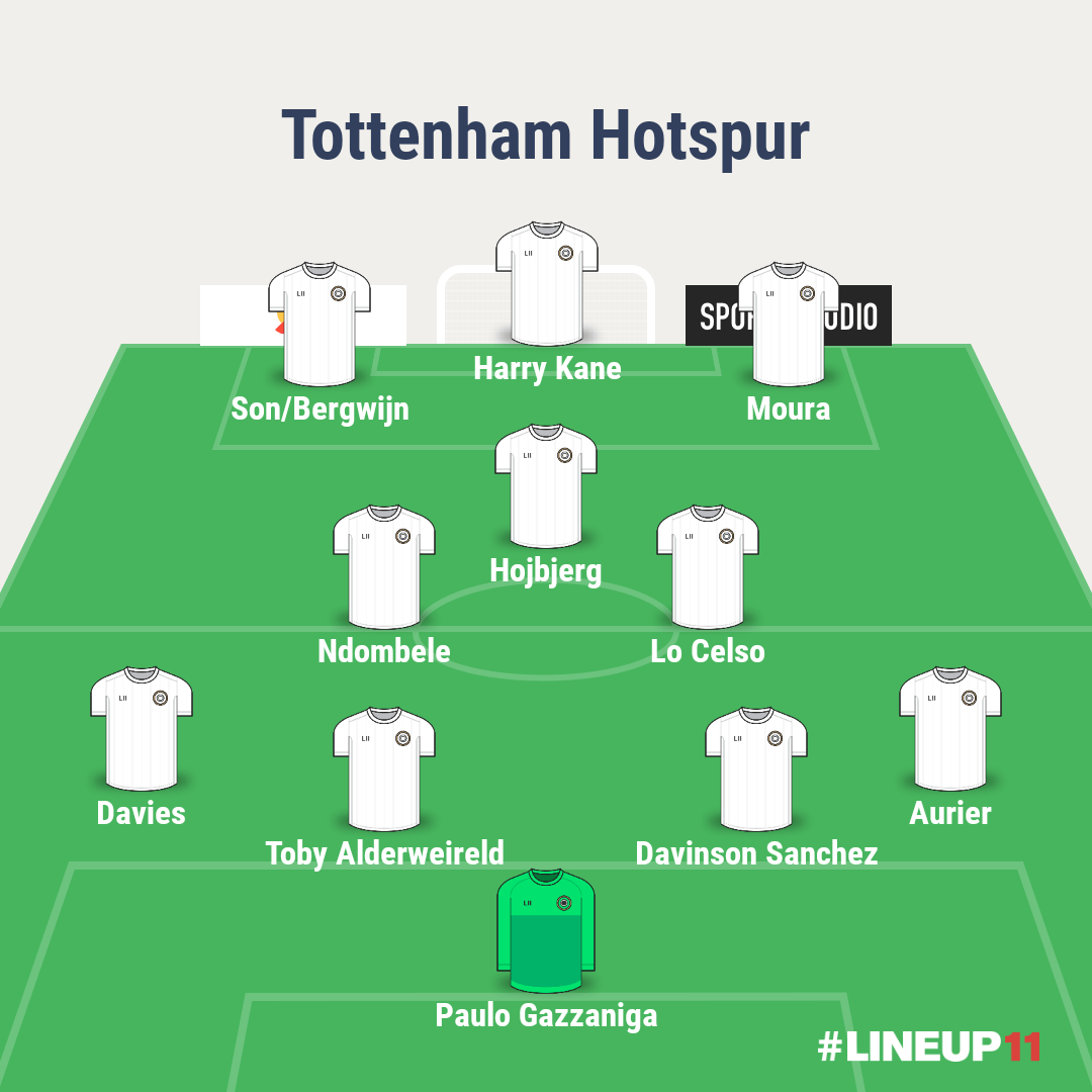 Offensive-midfield-lineup